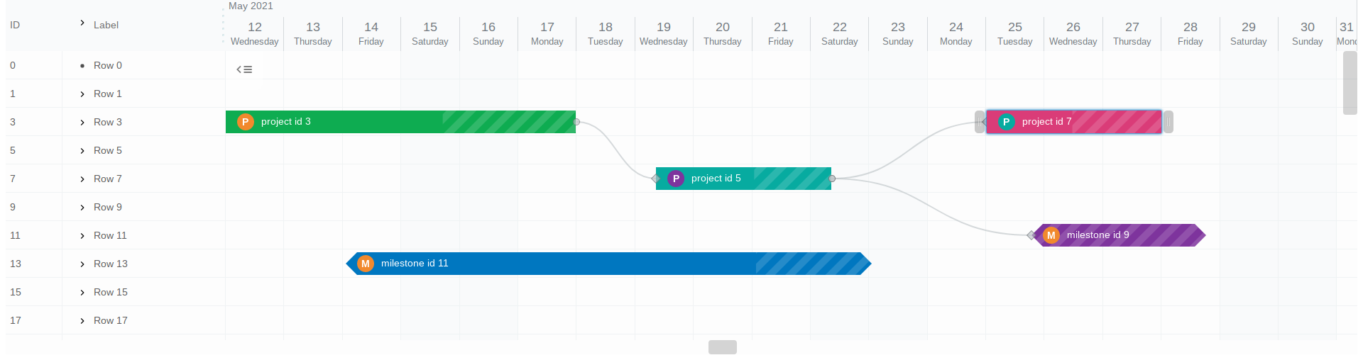 gantt-schedule-timeline-calendar item types